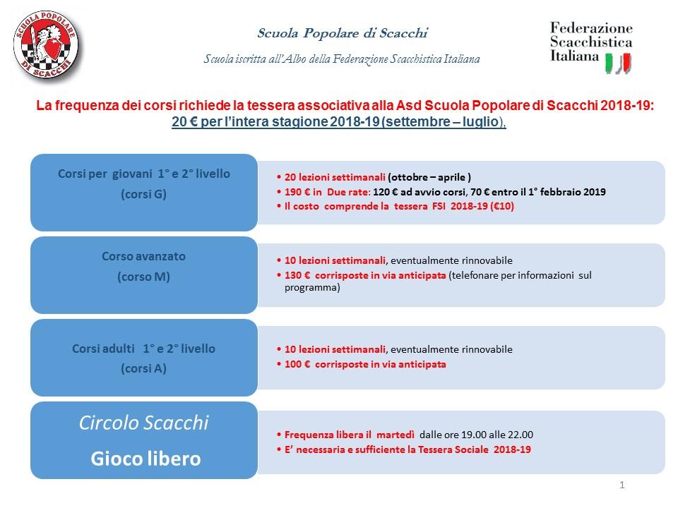Fsi Scacchi Calendario.Calendario 2018 19 Asd Scuola Popolare Di Scacchi